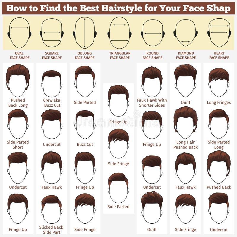 Différents visages et coupes de cheveux illustration de vecteur