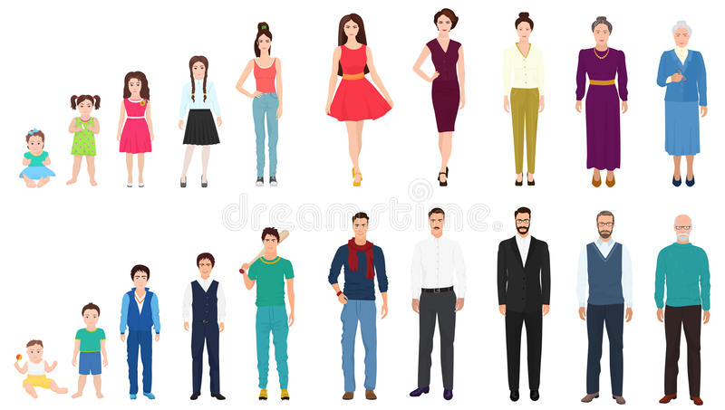 Different age generations of the male and female person. People age from kid to old. Aging concept from childhood to old age stock illustration