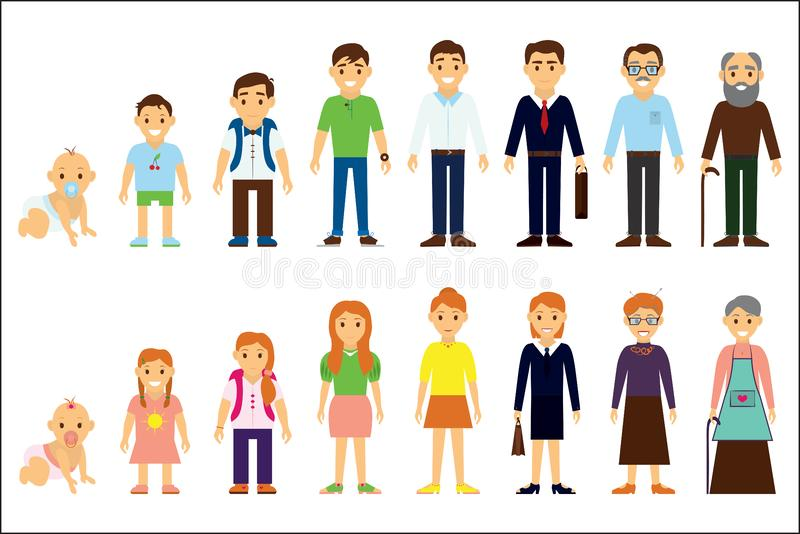 Different age of the person. Cartoon image. Generations. Vector illustration on isolated. Background vector illustration