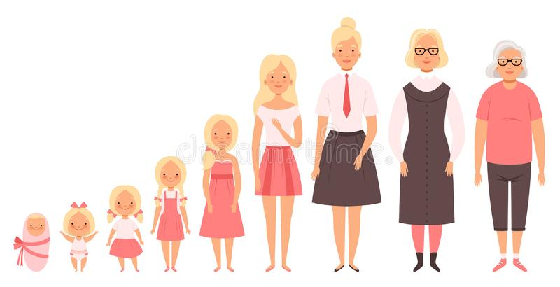 Different ages. Male and female babies children old growing humans mother and father vector peoples vector illustration