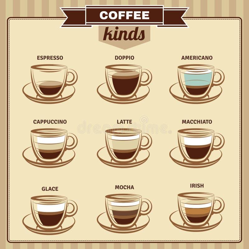 Cafe Bar Coffee Machine