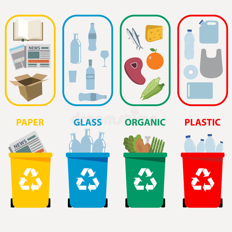 Different colored recycle waste bins vector illustration. Waste types segregation recycling vector illustration. Organic, plastic, paper, glass waste. Vector stock illustration
