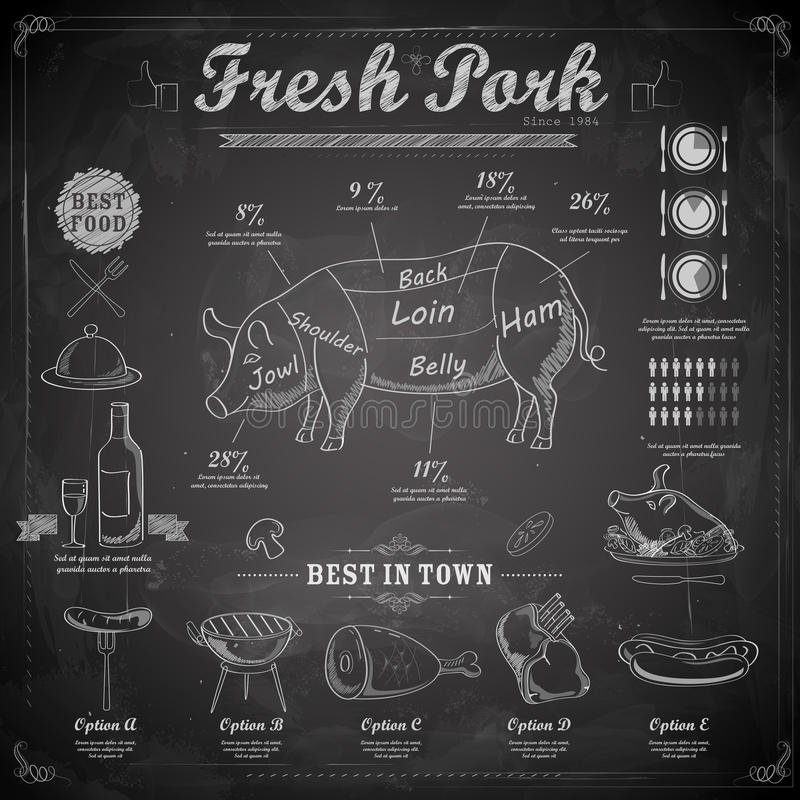 Free Different Cuts Of Pork Stock Images - 40468704
