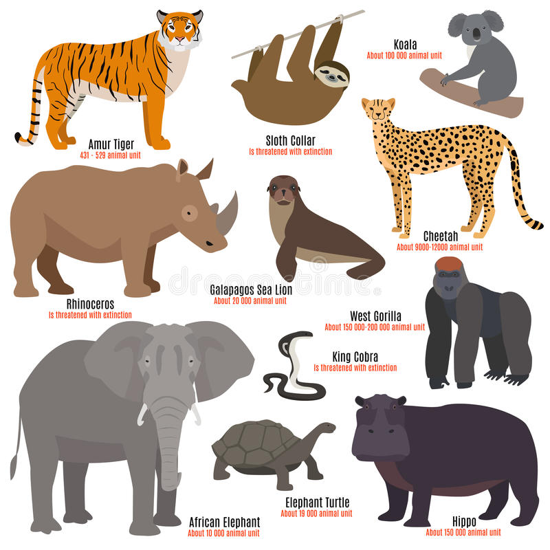 Different kinds deleted species die out rare uncommon red book animals dying wild nature characters vector illustration royalty free illustration