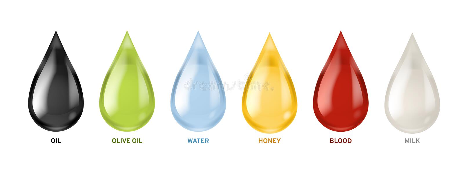 Different liquids drops. Colorful droplets of oil, honey and milk, water. Petrol and blood falling drop realistic vector stock illustration