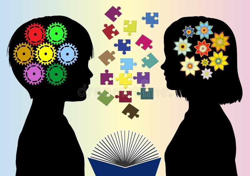 Different Mindset vector illustration