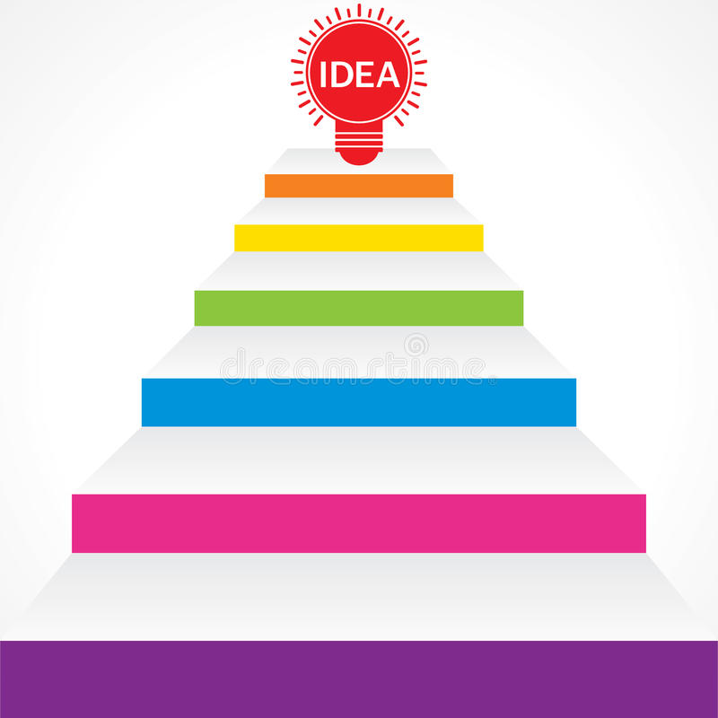 Different stairs required for idea. Stock vector royalty free illustration