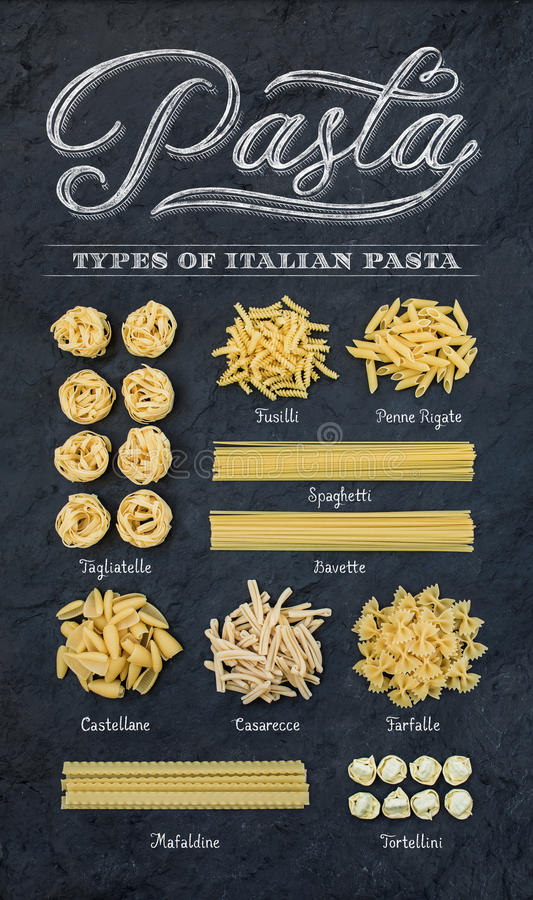 Different types of Italian uncooked pasta on black slate stone background with white chalk lettering, top view. stock image