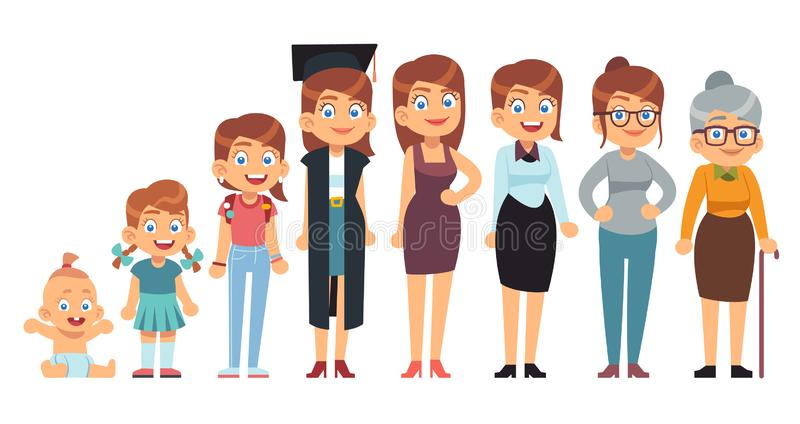 Different woman generations. Life cycle stages of different ages women. Physical development, growing up female flat vector illustration