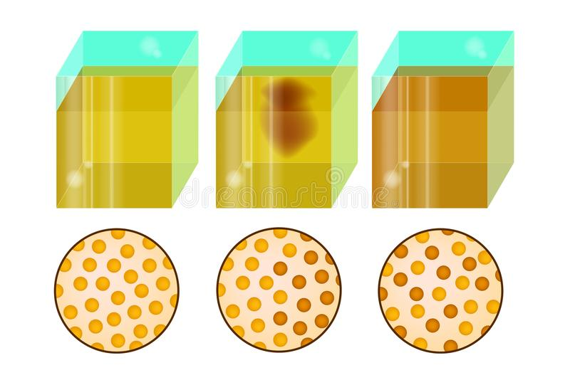 diffusion molécules ou atomes illustration libre de droits