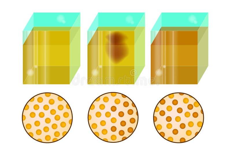 diffusion Moleküle oder Atome lizenzfreie abbildung