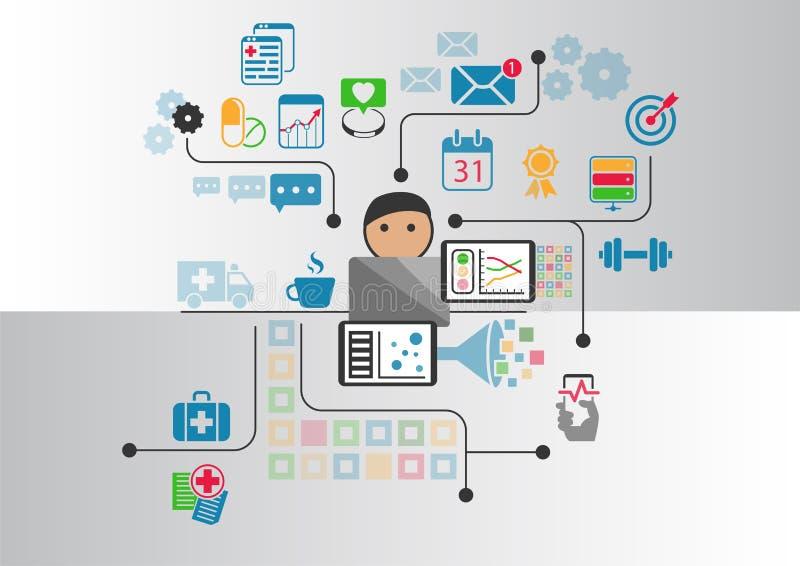 Digitaal e-gezondheid concept als illustratie Beeldverhaalpersoon met online arts en het ziekenhuis wordt verbonden dat stock illustratie