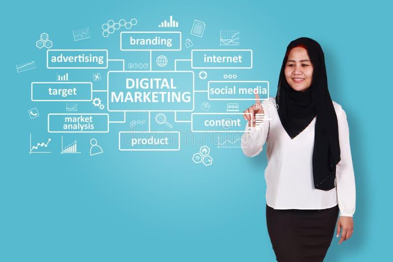 Digitaal marketing bedrijfsconcept royalty-vrije stock foto