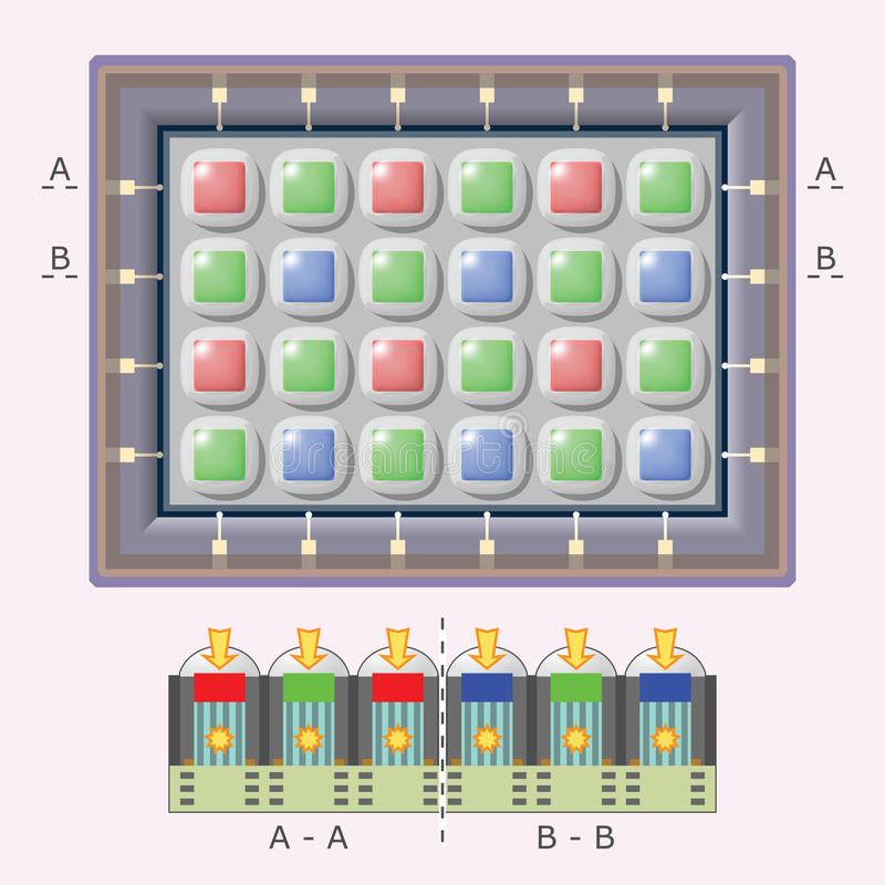 Download Digital Camera Sensor - Schematic View Royalty Free Stock Photography - Image: 28839657