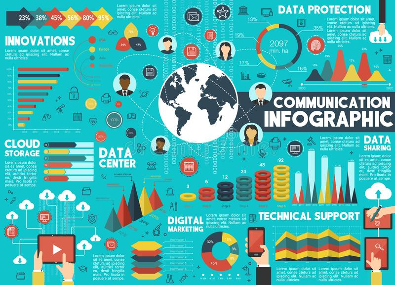 Digital communication vector infographics. Digital communications and web data cloud storage infographics of diagram and statistics. Vector computer innovations vector illustration