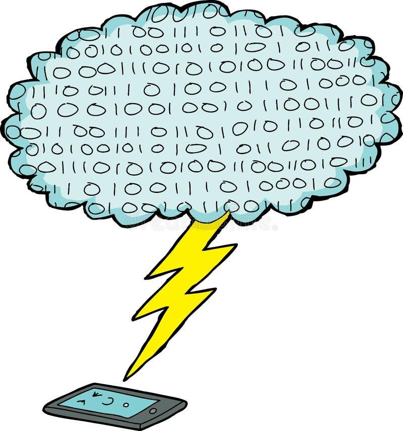 Digital Device and Lightening stock illustration