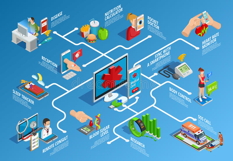 Digital Health Isometric Infographics royalty free illustration
