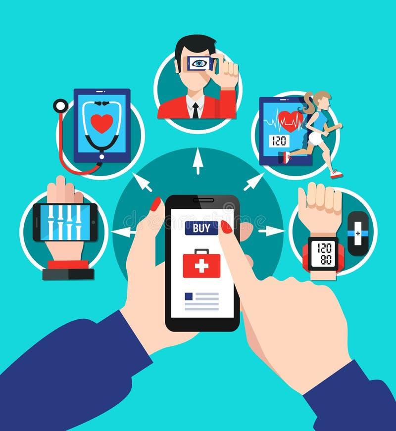 Digital Healthcare Options Flat Poster royalty free illustration