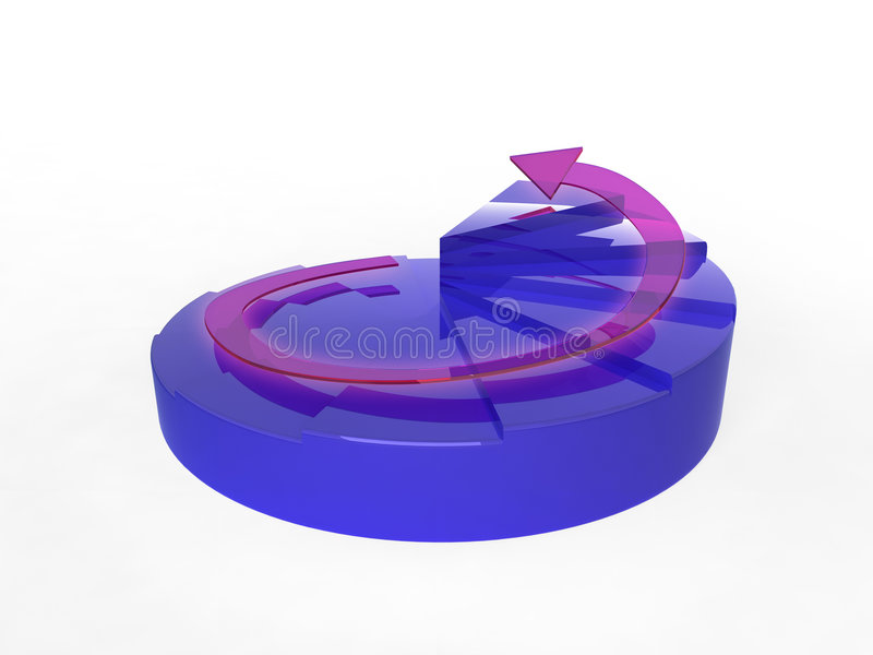 Digital illustration of a 3D pie chart with arrow