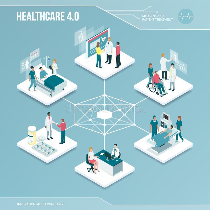 Digital kärna: online-sjukvård och medicinsk service stock illustrationer