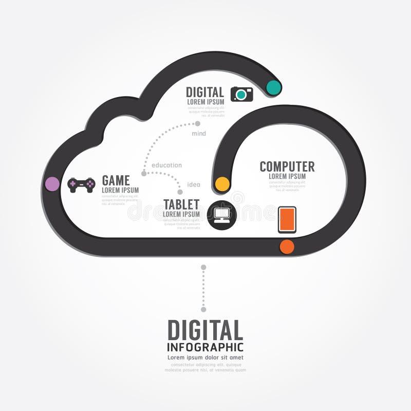 Digital linje begreppsmalldesign för Infographic teknologi stock illustrationer