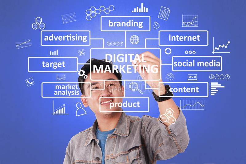 Digital Marketing Business Concept royalty free stock photography