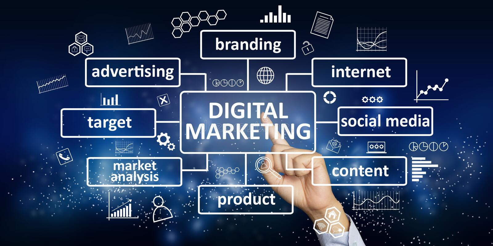 Digital Marketing Business Concept stock images