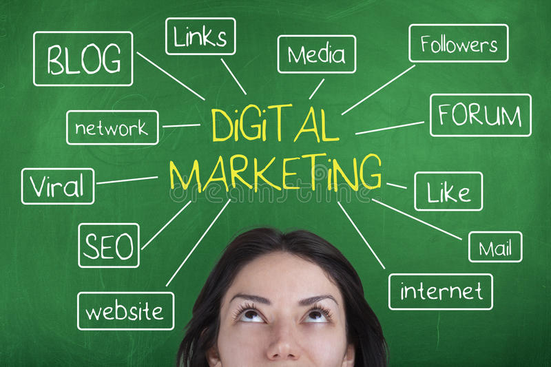 Digital Marketing. Concept with words like blog, viral, seo, like, links, network and website