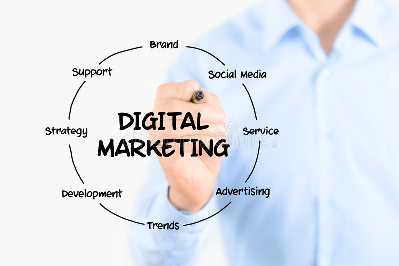 Digital marketing diagram structure. Young businessman holding a marker and drawing circular diagram of structure of digital marketing process and elements on stock photos