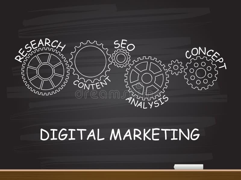 Digital Marketing with gear concept on chalkboard. Vector illustration. royalty free illustration