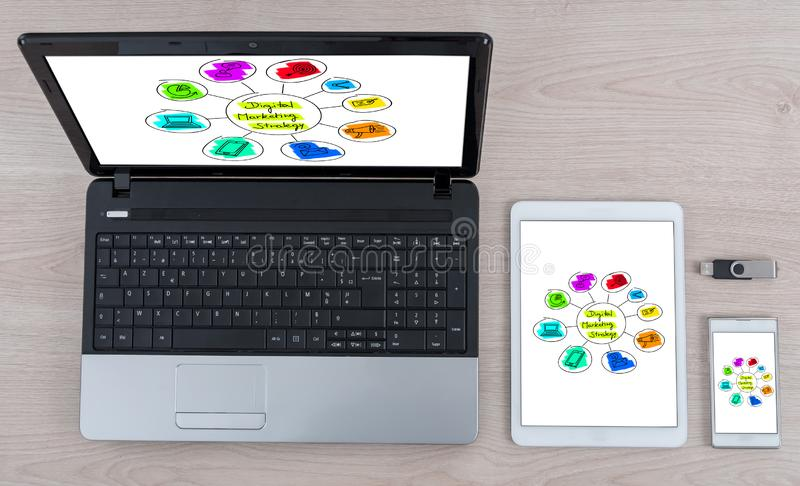Digital marketing strategy concept on different devices. Digital marketing strategy concept shown on different information technology devices stock photos