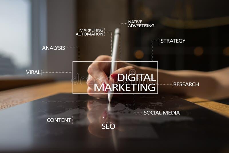 DIgital marketing technology concept. Internet. Online. Search Engine Optimisation. SEO. SMM. Advertising. DIgital marketing technology concept. Internet royalty free stock image