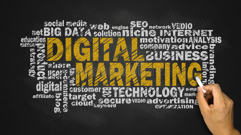 Digital marketing word cloud. With related tags