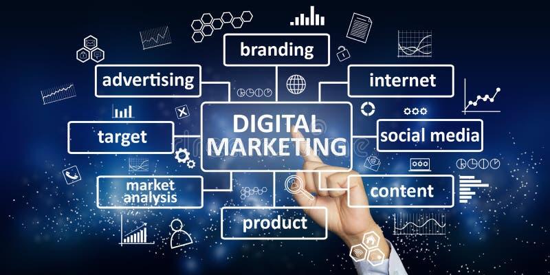 Digital marknadsföringsaffärsidé arkivbilder