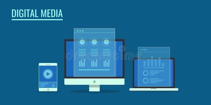 Digital media technology for internet marketing, responsive web development concept. Flat design vector banner. vector illustration