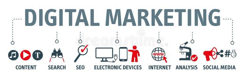 Digital online-marknadsföra banerbegrepp stock illustrationer