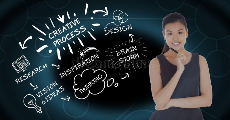 Digital sammansatt bild av den fundersamma affärskvinnan med text stock illustrationer