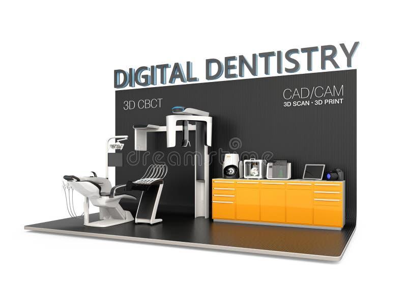 Digital tandläkekonstbegrepp royaltyfri illustrationer