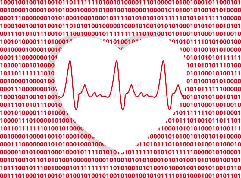 Digital Technologies In Medicine Stock Vector Illustration Of