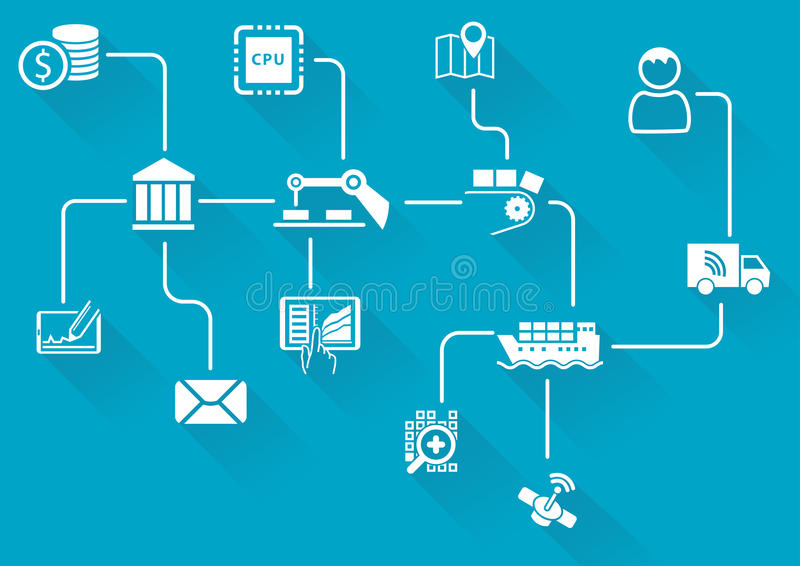 Digital value chain of wireless connected devices and objects. IOT (internet of things) concept. Background vector illustration