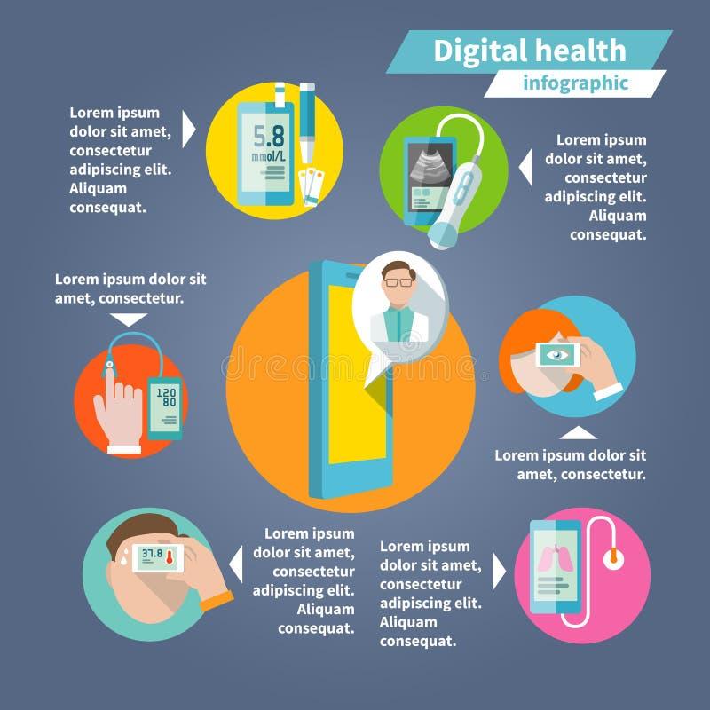 Digitale gezondheidsinfographics royalty-vrije illustratie