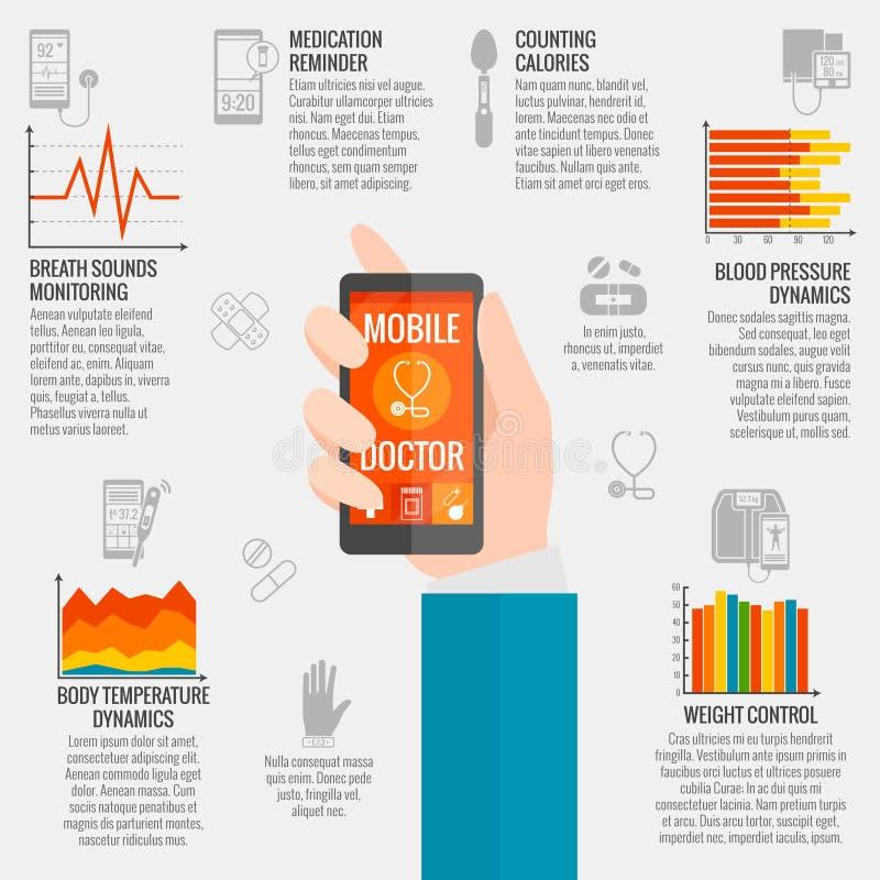 Digitale gezondheidsinfographics vector illustratie