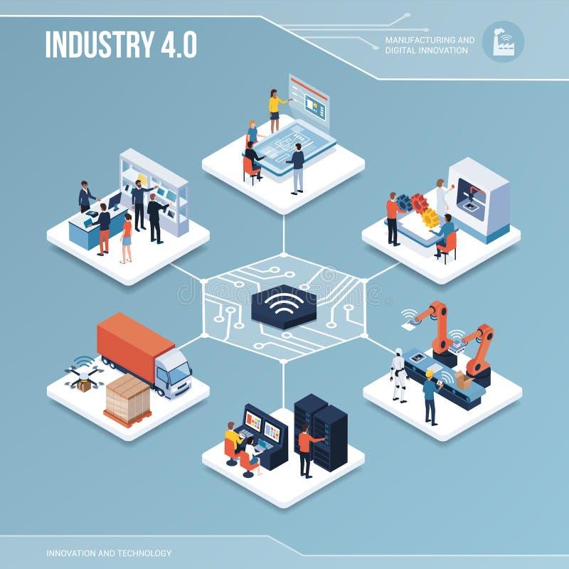 Digitale kern: de industrie 4 0 en automatisering vector illustratie