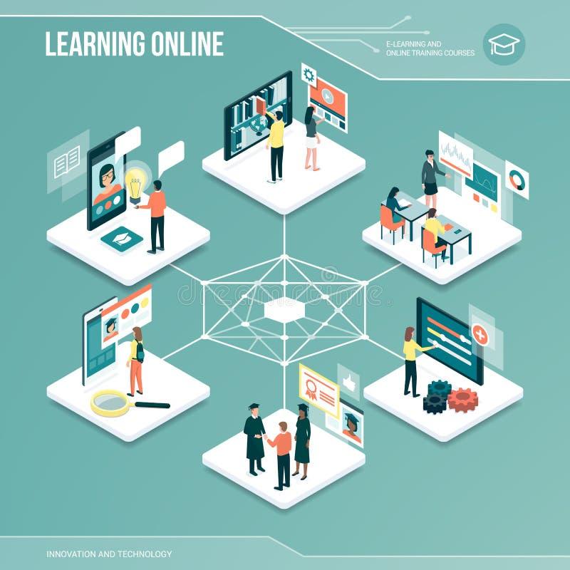 Digitale kern: online lerend royalty-vrije illustratie
