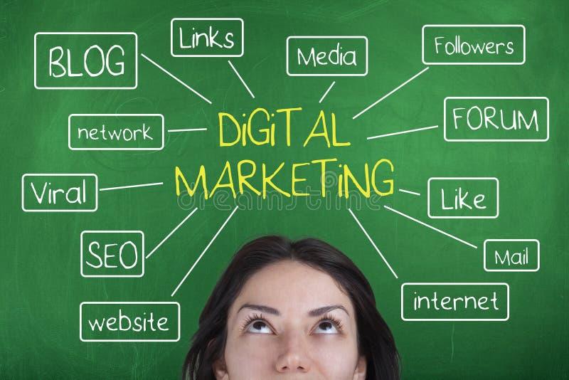 Digitale Marketing royalty-vrije stock fotografie
