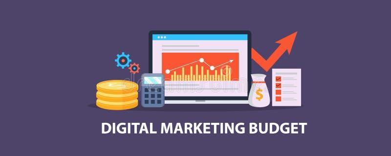 Digitale marketing begroting - Investering van geld bij de digitale marketing campagne Vlakke ontwerp vectorbanner vector illustratie