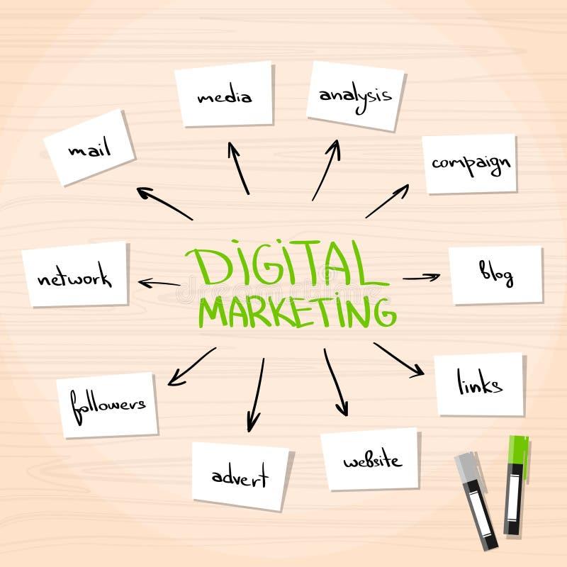 Digitale Marketing de Regelingstekst van Pijlinfographics royalty-vrije illustratie