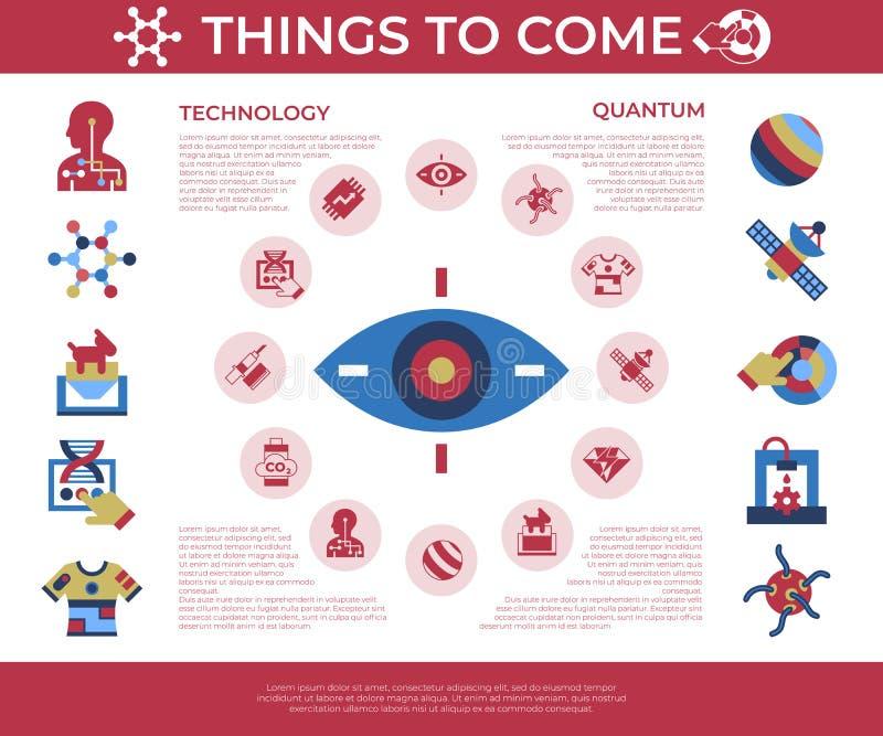 Digitale vector quantumdingen om te komen technologie royalty-vrije illustratie