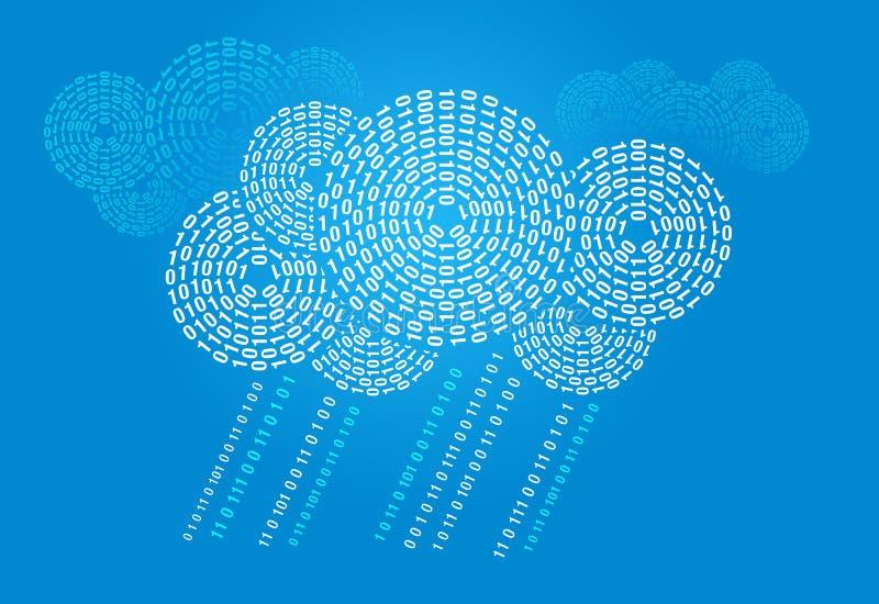 Digitale wolk vector illustratie