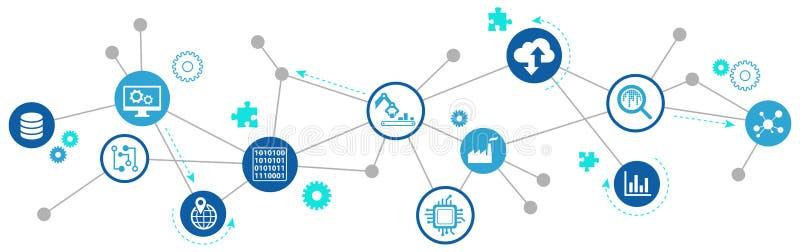 Digitalizationbegrepp: Företaginternet av saker/smart fabriksillustration royaltyfri illustrationer